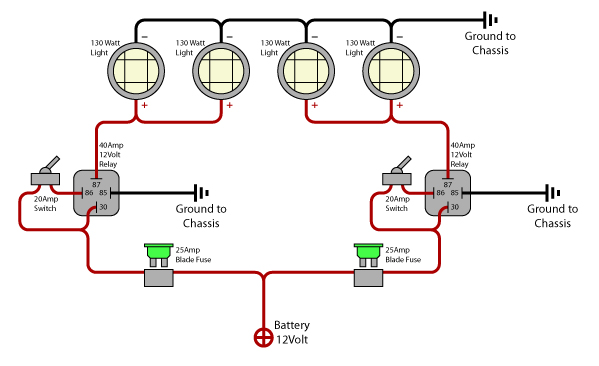 foglights2 kc highlights wiring diagram diagram wiring diagrams for diy car kc hilites 26 series fog light wiring diagram at gsmx.co